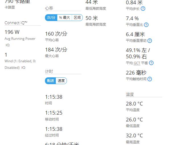 1906跑步记录